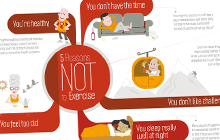 5 Reasons... Not to exercise, infographic.
